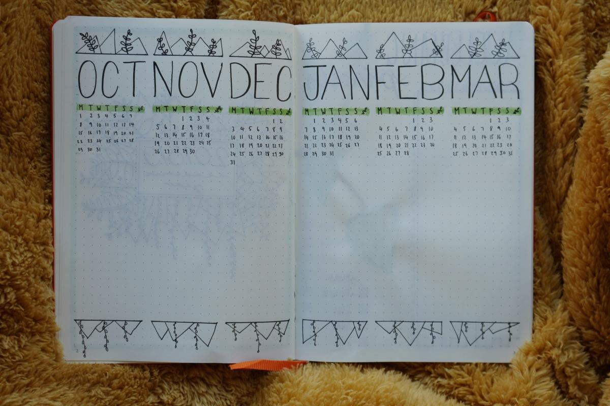 minimal six month future log