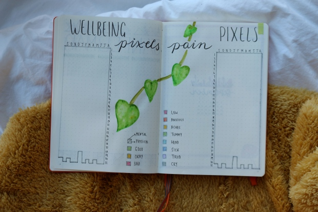 life in pixels bullet journal spread for tracking wellbeing and pain