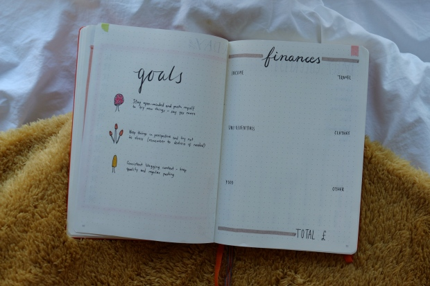 goals and finance pages bullet journal spread