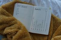 habits tracker bullet journal spread